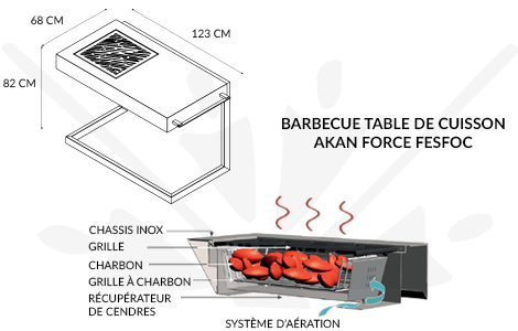 Schéma technique du barbecue table Akan Force Fesfoc